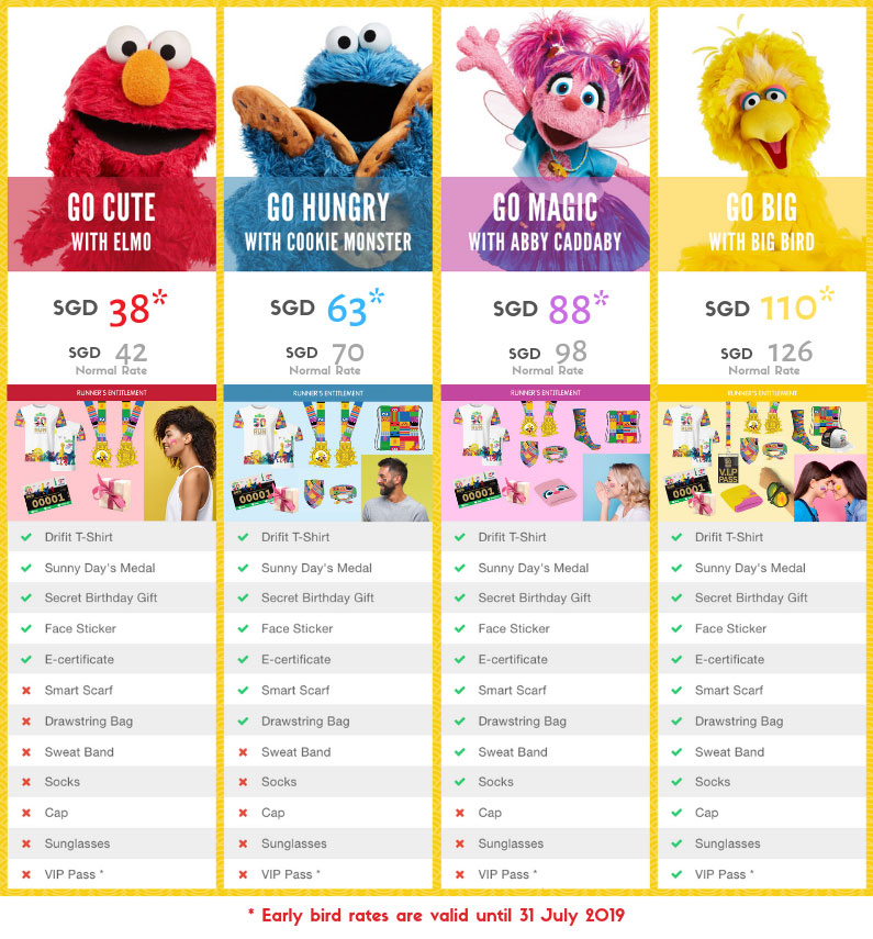 Giveaway Sesame Street Run Singapore Edition Happening On